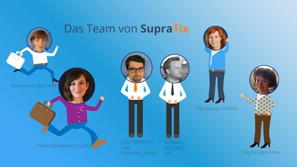 Sechs feste Mitarbeiter zählen inzwischen zum Team von Supratix. Foto: Supratix